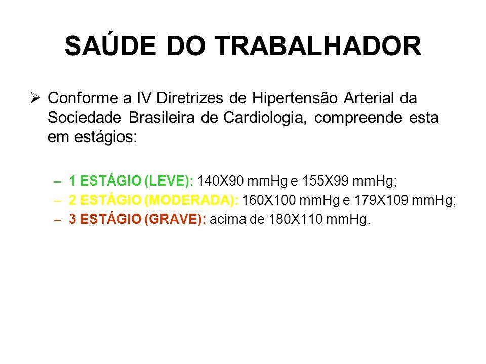 SAÚDE DO TRABALHADOR Conforme a IV Diretrizes de Hipertensão Arterial da Sociedade Brasileira de Cardiologia, compreende esta em estágios: