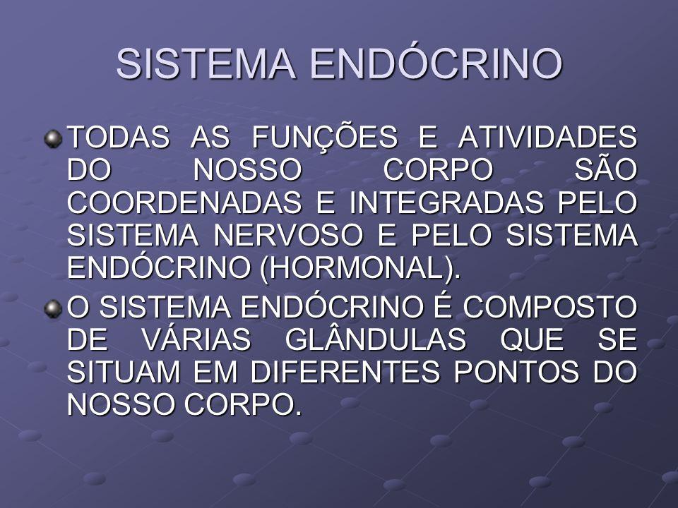 SISTEMA ENDÓCRINO TODAS AS FUNÇÕES E ATIVIDADES DO NOSSO CORPO SÃO COORDENADAS E INTEGRADAS PELO SISTEMA NERVOSO E PELO SISTEMA ENDÓCRINO (HORMONAL).
