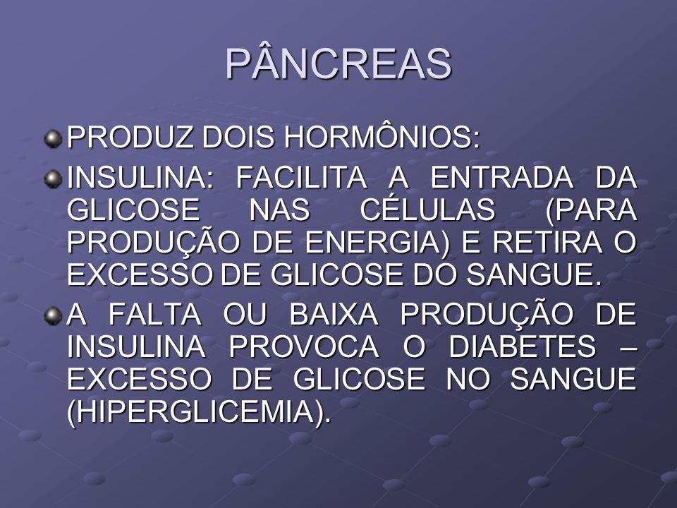 PÂNCREAS PRODUZ DOIS HORMÔNIOS: