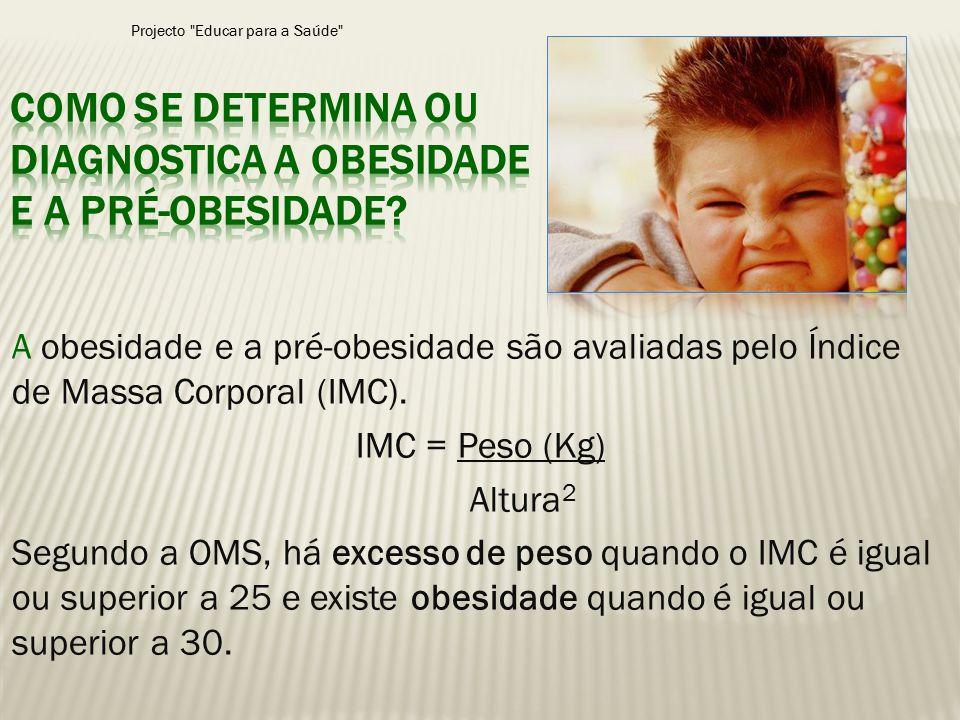Como se determina ou diagnostica a obesidade e a pré-obesidade