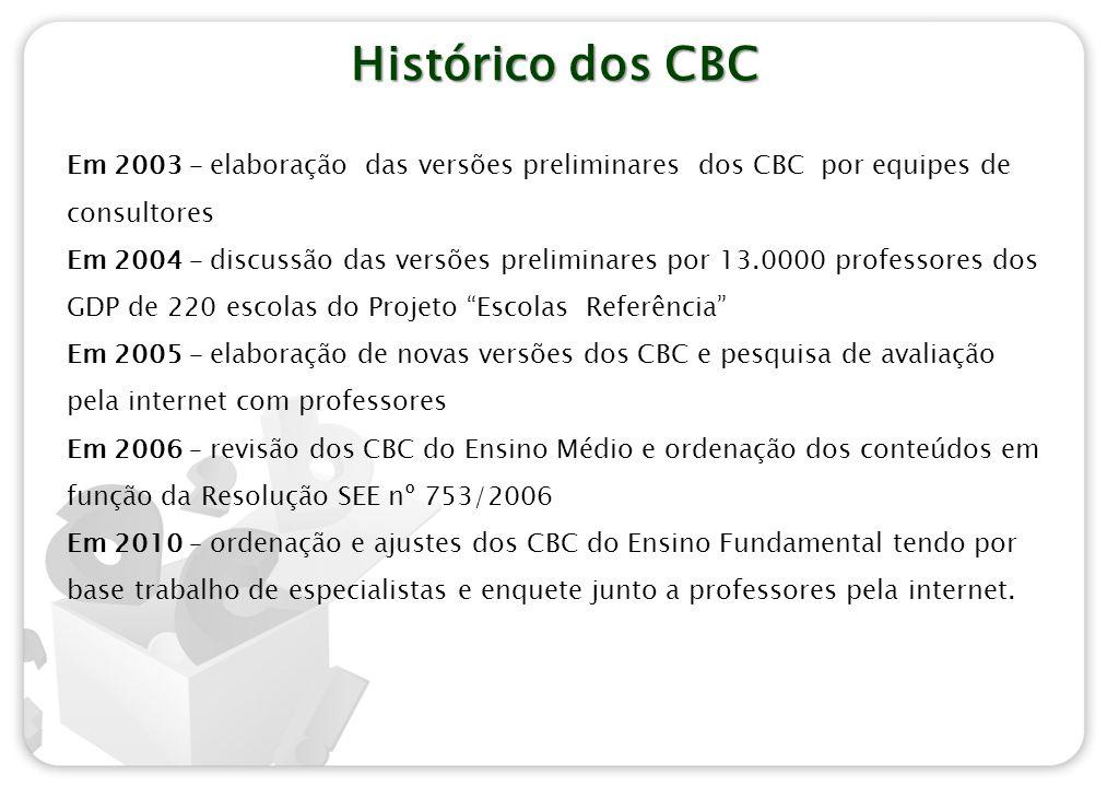 Histórico dos CBC Em 2003 – elaboração das versões preliminares dos CBC por equipes de consultores.