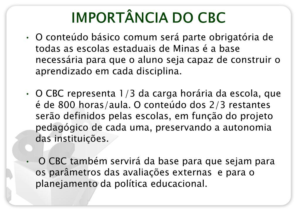 IMPORTÂNCIA DO CBC