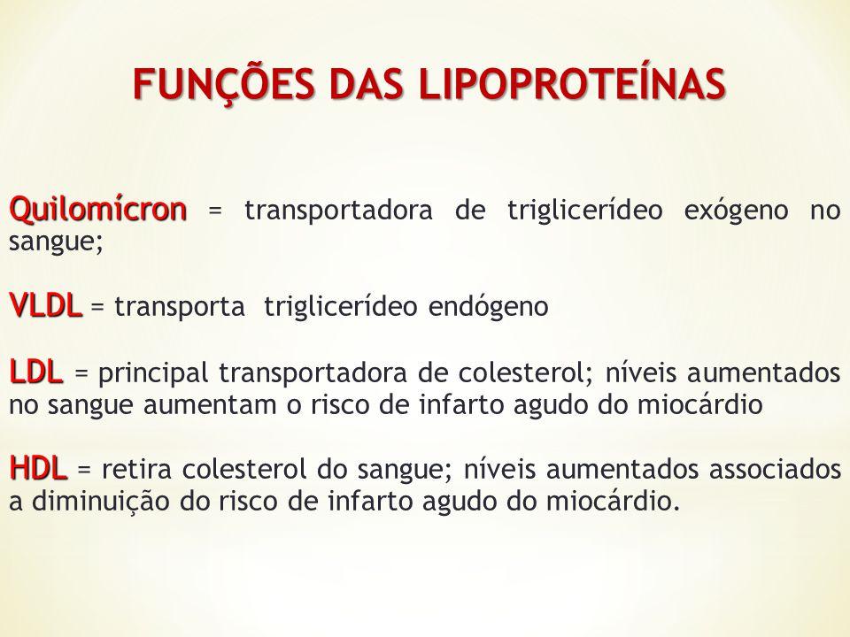 FUNÇÕES DAS LIPOPROTEÍNAS