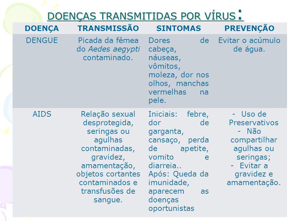 DOENÇAS TRANSMITIDAS POR VÍRUS: