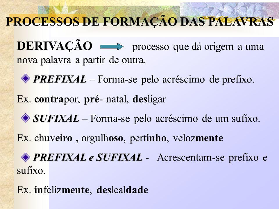 Armario Moderno ~ ESTRUTURA E PROCESSOS DE FORMA u00c7ÃO DAS PALAVRAS ppt carregar