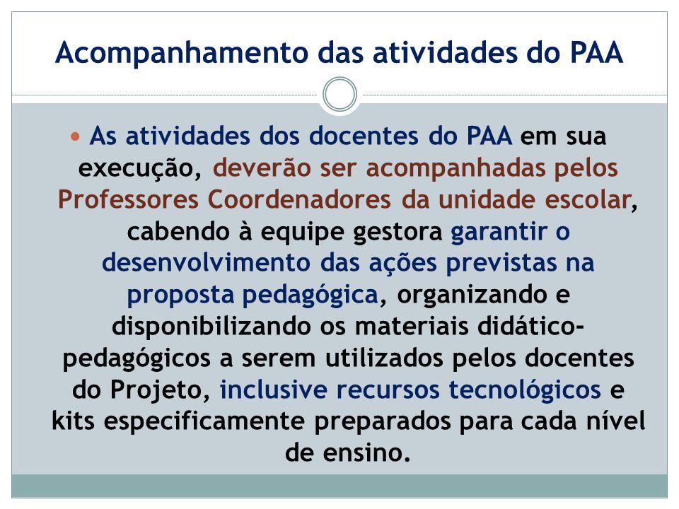 Acompanhamento das atividades do PAA