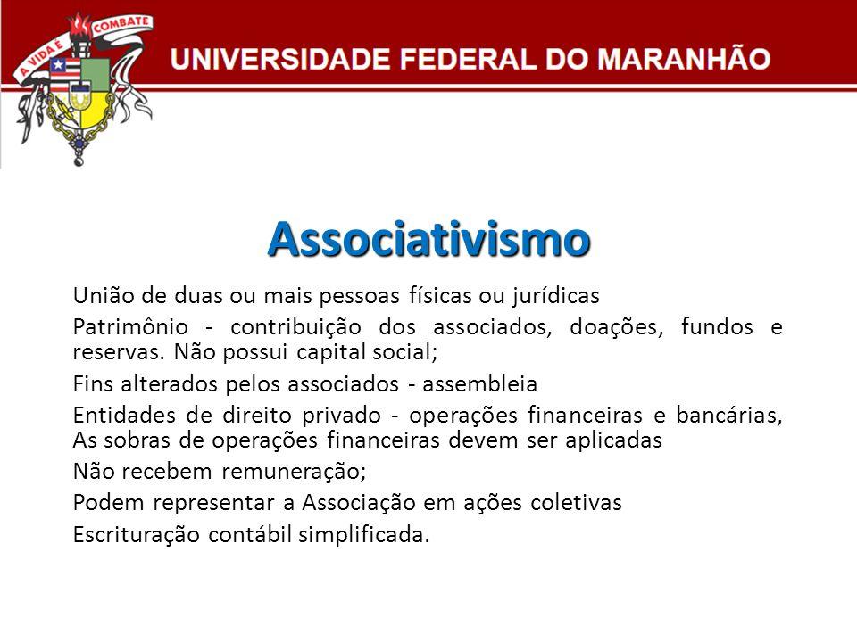 Associativismo União de duas ou mais pessoas físicas ou jurídicas