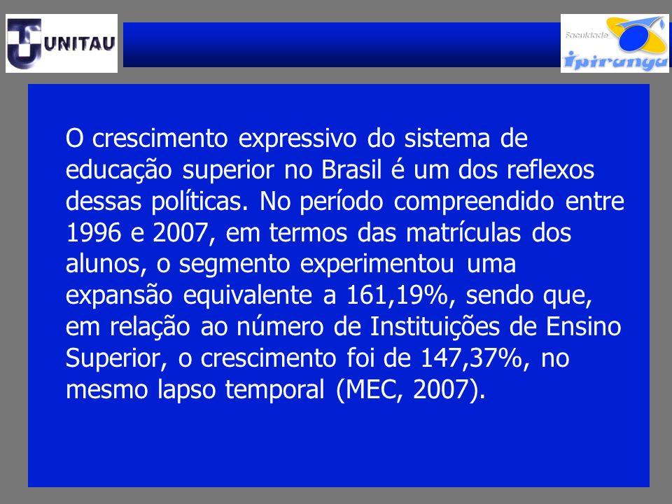 O crescimento expressivo do sistema de educação superior no Brasil é um dos reflexos dessas políticas.