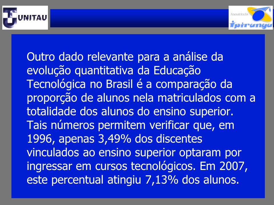 Outro dado relevante para a análise da evolução quantitativa da Educação Tecnológica no Brasil é a comparação da proporção de alunos nela matriculados com a totalidade dos alunos do ensino superior.
