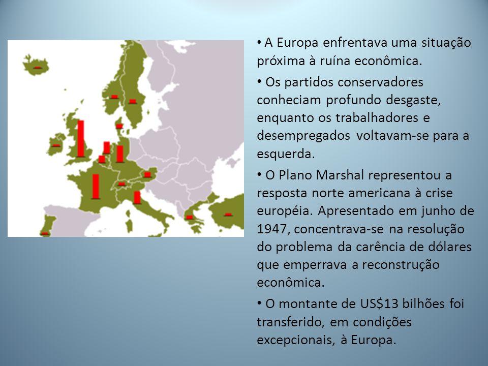 A Europa enfrentava uma situação próxima à ruína econômica.