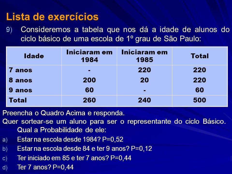 Lista de exercícios Consideremos a tabela que nos dá a idade de alunos do ciclo básico de uma escola de 1º grau de São Paulo: