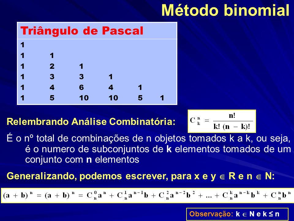 Método binomial Triângulo de Pascal Relembrando Análise Combinatória: