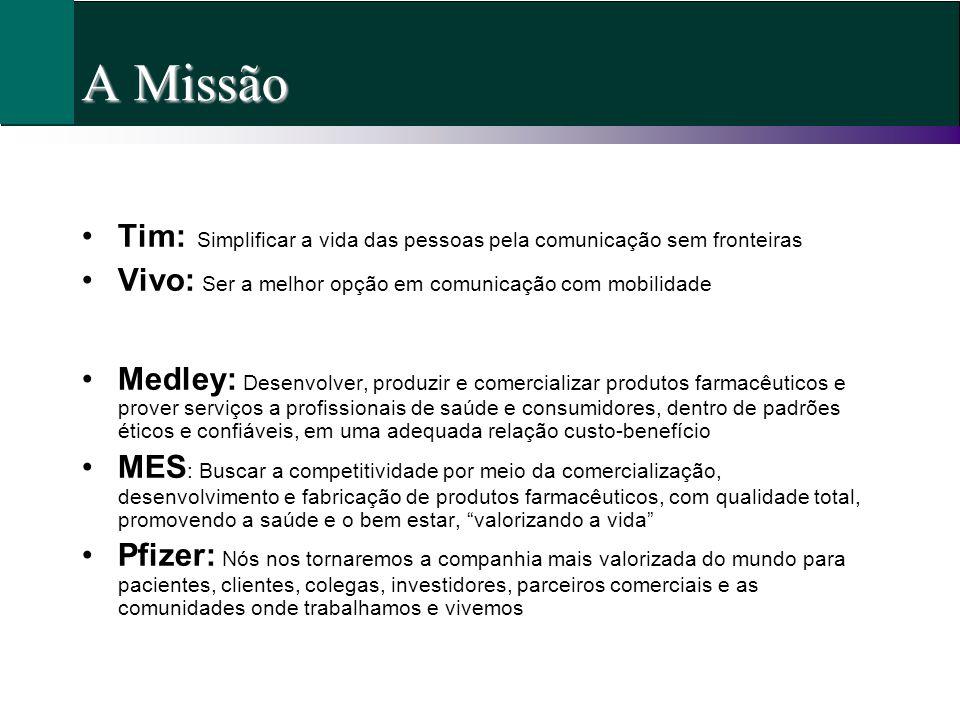 A Missão Tim: Simplificar a vida das pessoas pela comunicação sem fronteiras. Vivo: Ser a melhor opção em comunicação com mobilidade.