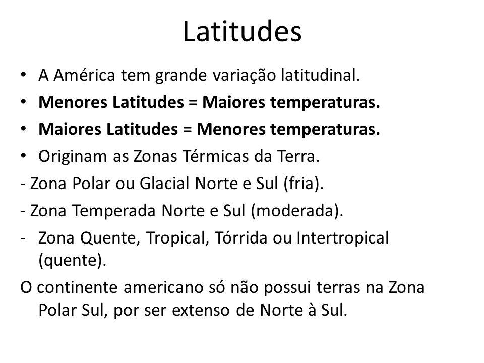 Latitudes A América tem grande variação latitudinal.