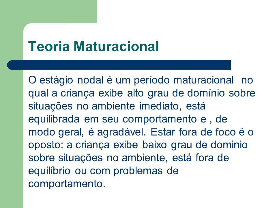 Teoria Maturacional