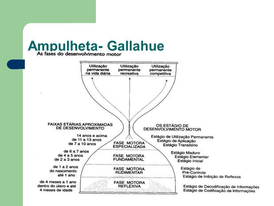 Ampulheta- Gallahue