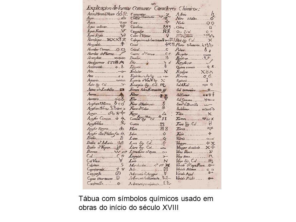 Tábua com símbolos químicos usado em obras do início do século XVIII