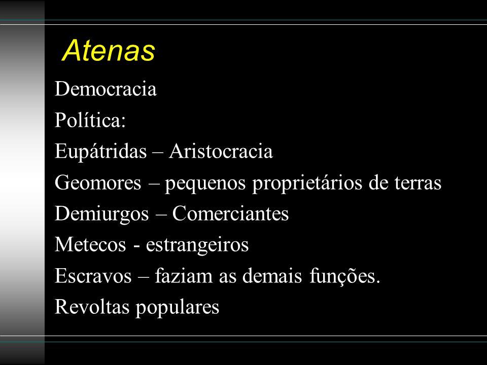 Atenas Democracia Política: Eupátridas – Aristocracia