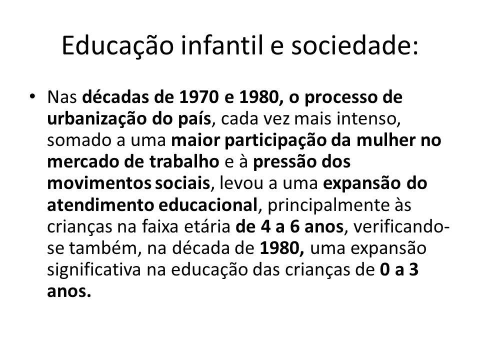 Educação infantil e sociedade: