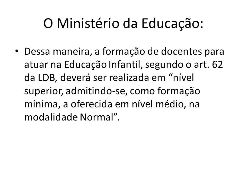 O Ministério da Educação: