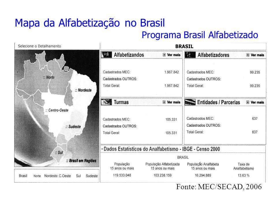 Legislação sobre educação especial no brasil