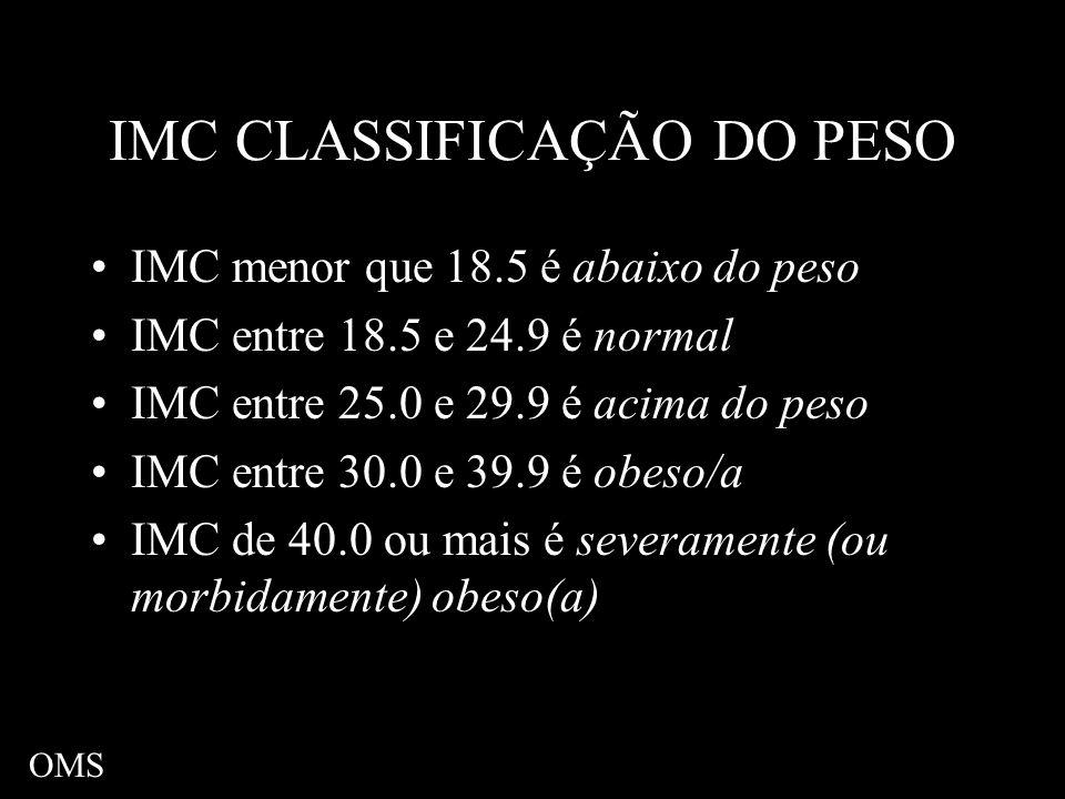 IMC CLASSIFICAÇÃO DO PESO