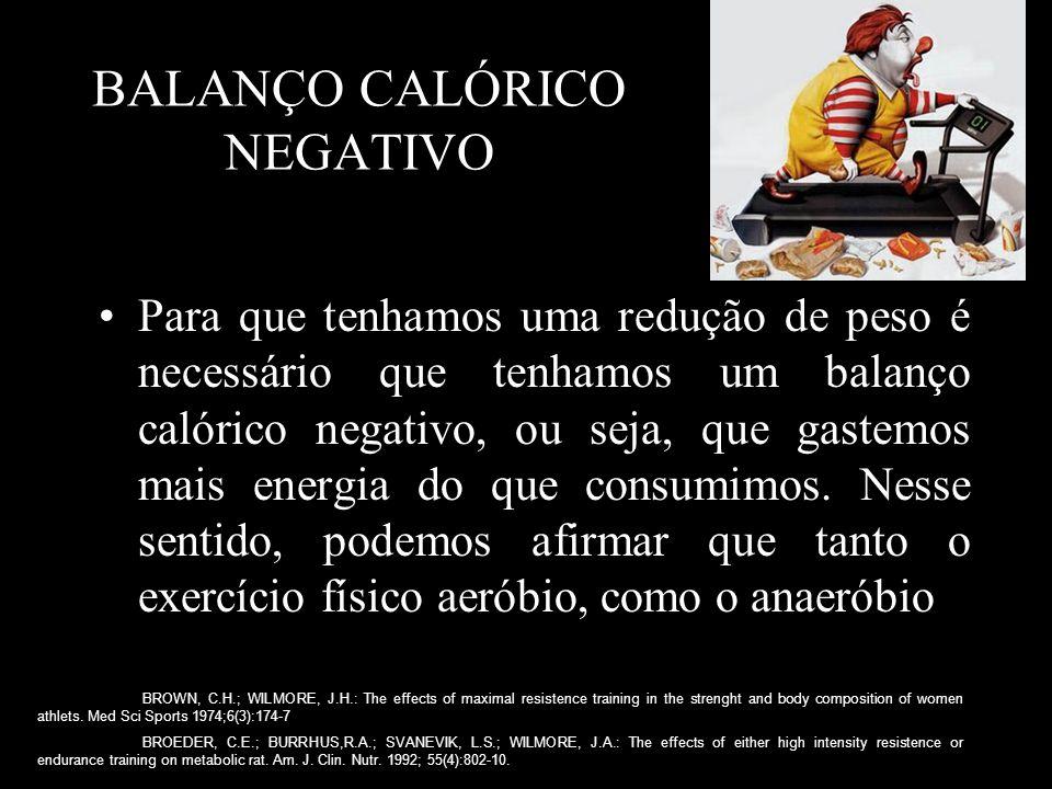 BALANÇO CALÓRICO NEGATIVO