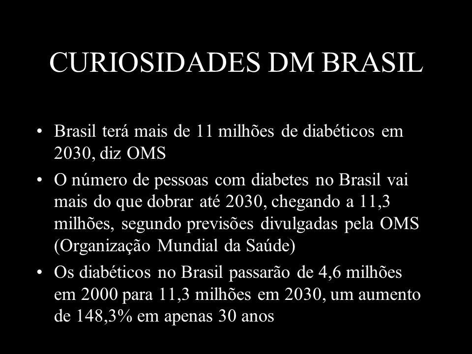 CURIOSIDADES DM BRASIL