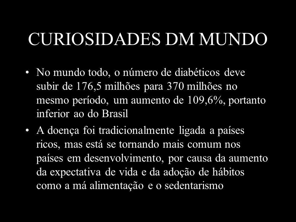 CURIOSIDADES DM MUNDO
