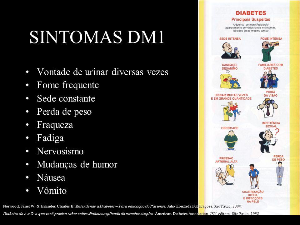 SINTOMAS DM1 Vontade de urinar diversas vezes Fome frequente