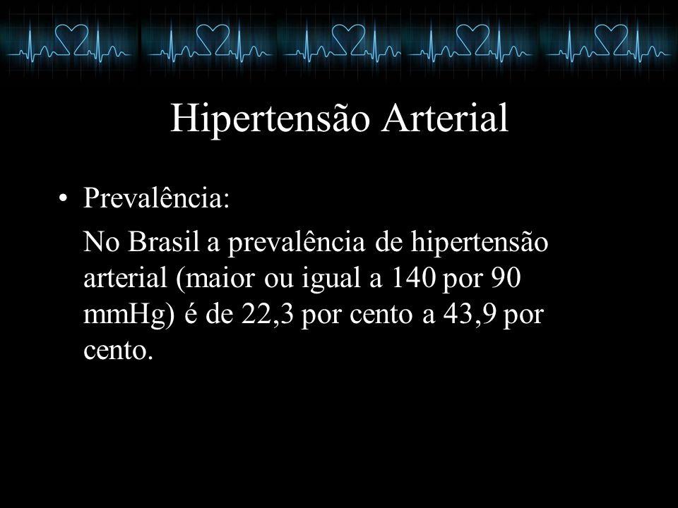 Hipertensão Arterial Prevalência: