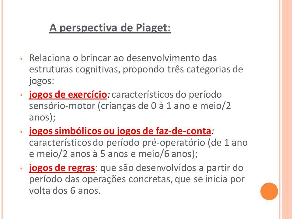 A perspectiva de Piaget: