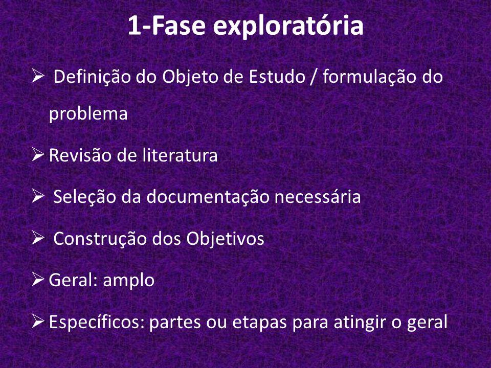 1-Fase exploratória Definição do Objeto de Estudo / formulação do problema. Revisão de literatura.