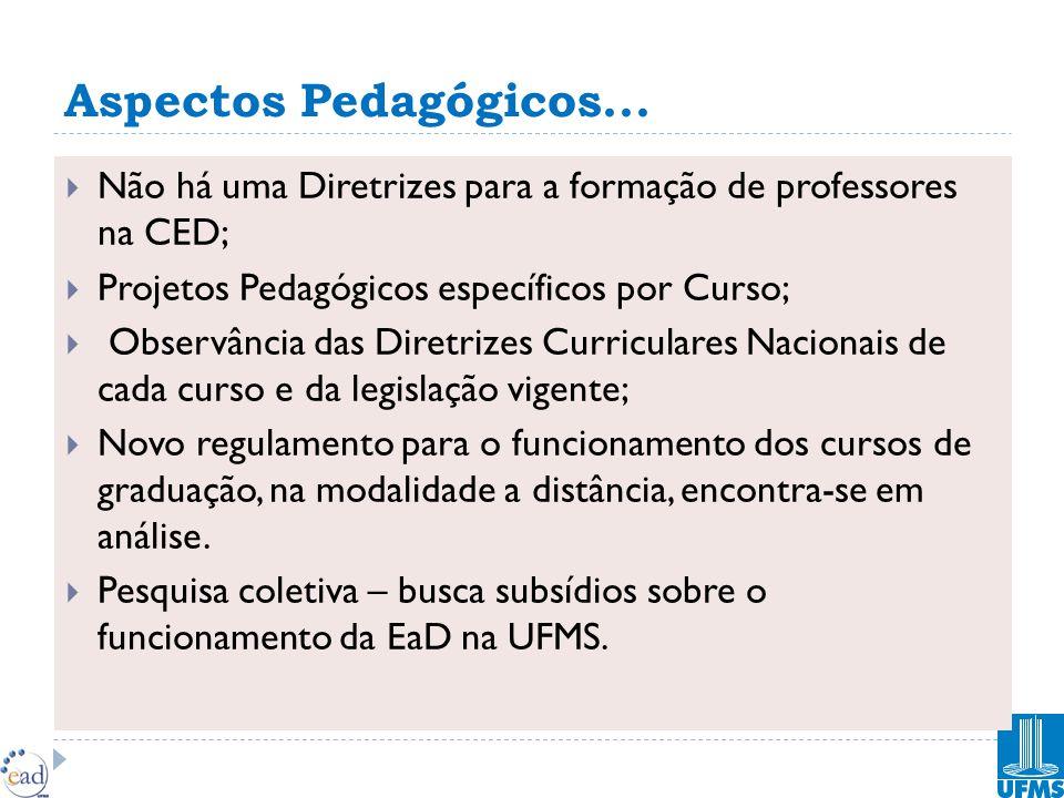 Diretrizes para o curso de pedagogia