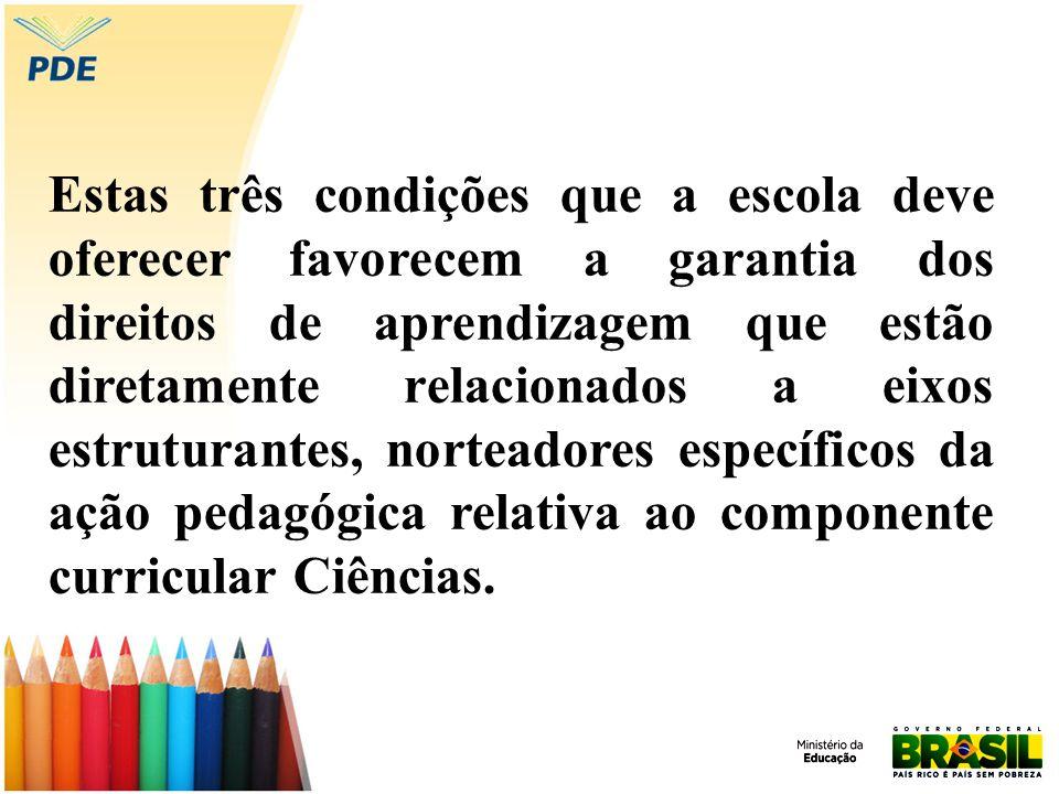 Estas três condições que a escola deve oferecer favorecem a garantia dos direitos de aprendizagem que estão diretamente relacionados a eixos estruturantes, norteadores específicos da ação pedagógica relativa ao componente curricular Ciências.
