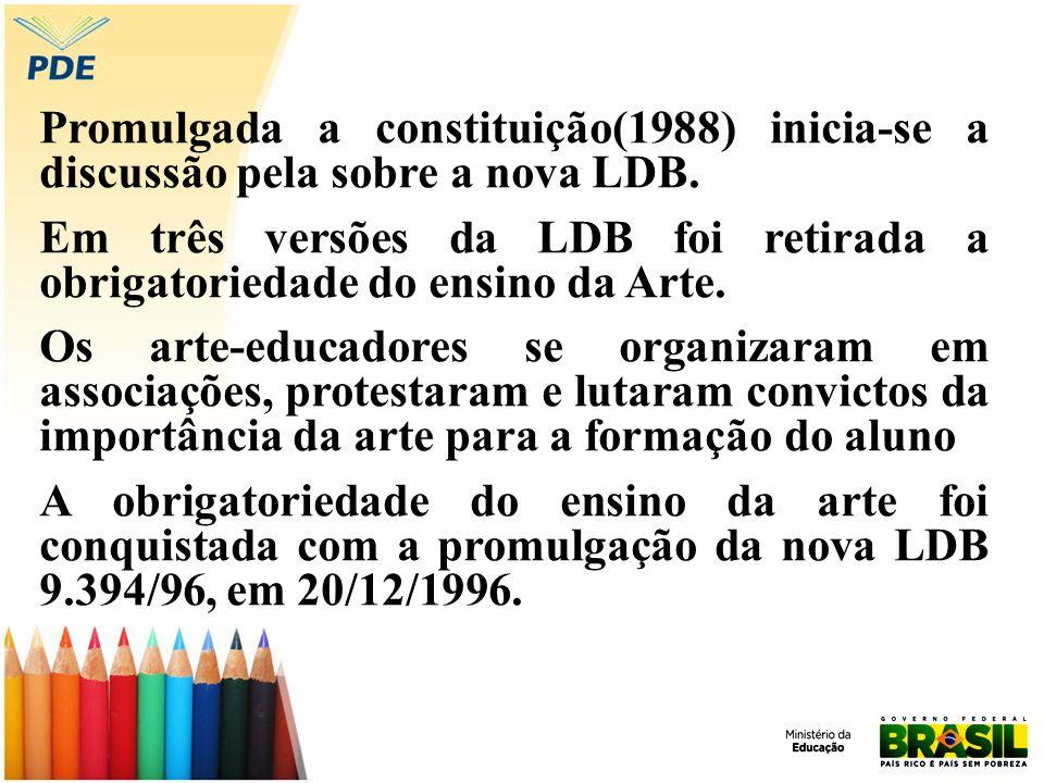 Promulgada a constituição(1988) inicia-se a discussão pela sobre a nova LDB.