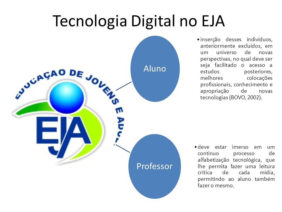 Tecnologia Digital no EJA