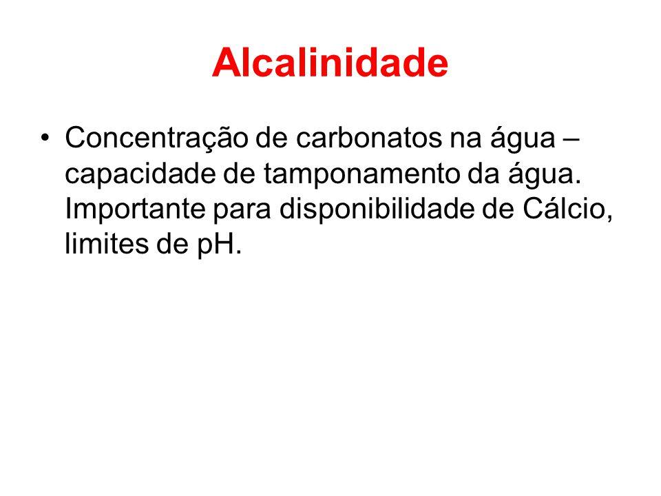 Alcalinidade Concentração de carbonatos na água – capacidade de tamponamento da água.