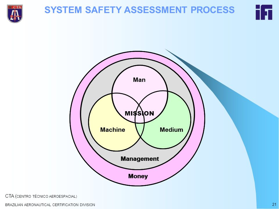 money men machines management material --- prof nsr murthy 1 complex problems arising in the direction and management of large systems of men, machines money, manpower, material, machine and.