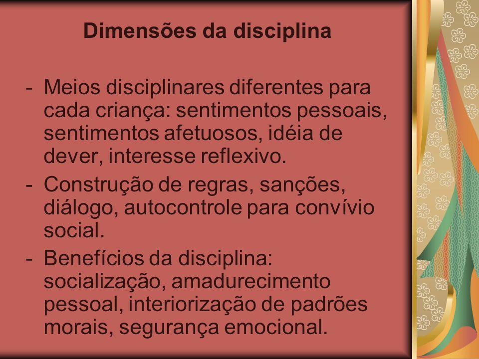 Dimensões da disciplina