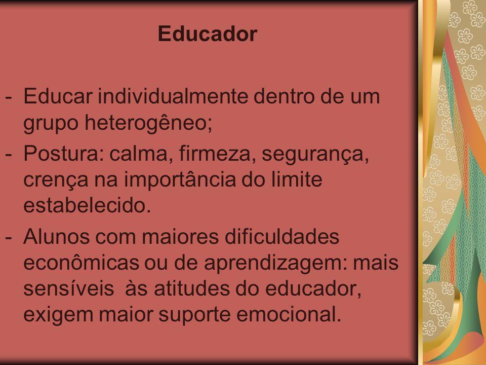 Educador Educar individualmente dentro de um grupo heterogêneo; Postura: calma, firmeza, segurança, crença na importância do limite estabelecido.