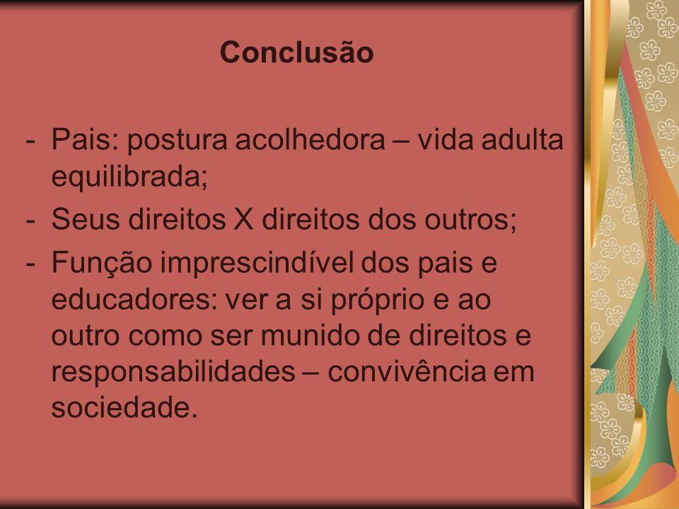 Conclusão Pais: postura acolhedora – vida adulta equilibrada; Seus direitos X direitos dos outros;