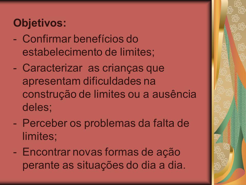 Objetivos: Confirmar benefícios do estabelecimento de limites;