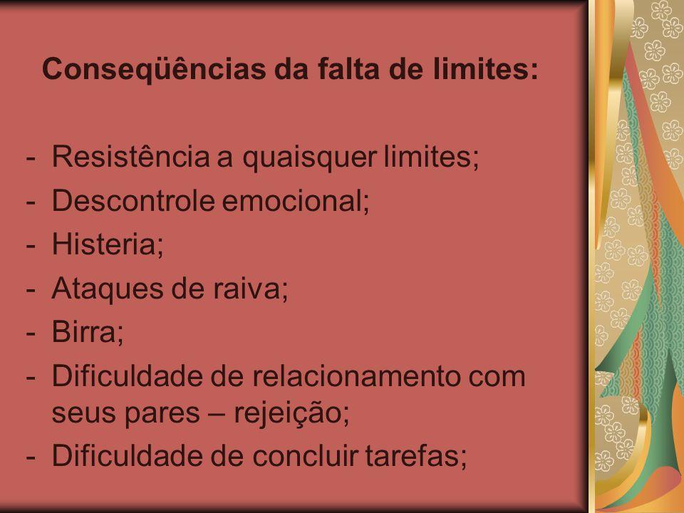 Conseqüências da falta de limites: