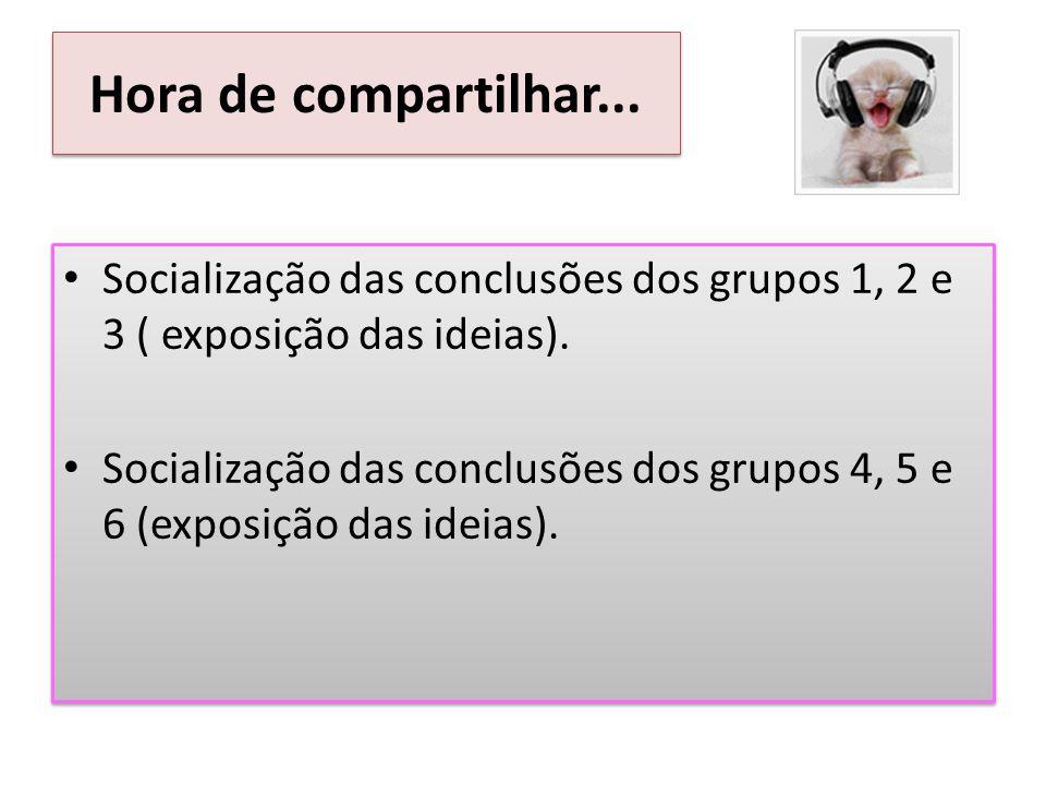 Hora de compartilhar... Socialização das conclusões dos grupos 1, 2 e 3 ( exposição das ideias).