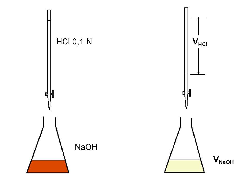VHCl VNaOH HCl 0,1 N NaOH
