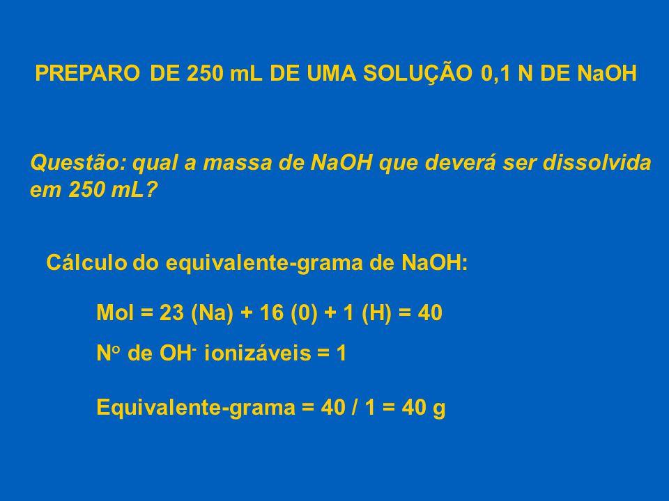 PREPARO DE 250 mL DE UMA SOLUÇÃO 0,1 N DE NaOH