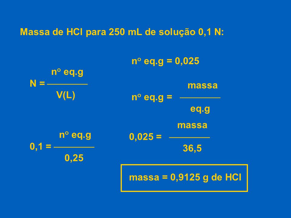 Massa de HCl para 250 mL de solução 0,1 N: