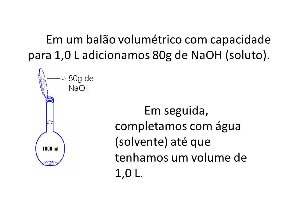 Em um balão volumétrico com capacidade para 1,0 L adicionamos 80g de NaOH (soluto).