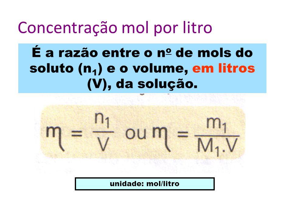 Concentração mol por litro